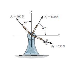 Engineering mechanics statics 13th hibbler chapter 2 problem