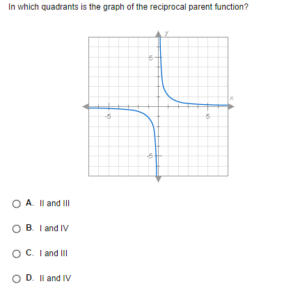 In which quadrants is the graph of the reciprocal parent function in which quadrants is the graph of the reciprocal parent function ccuart Images