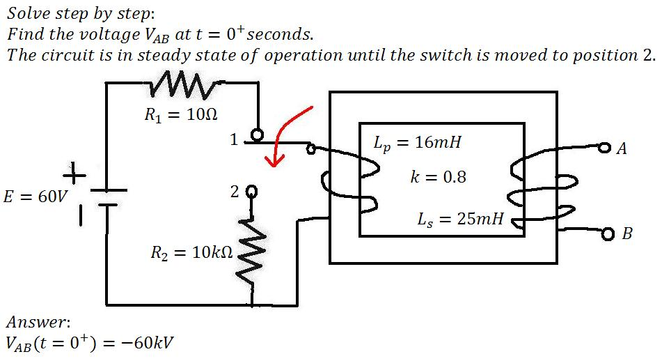 online physics homework