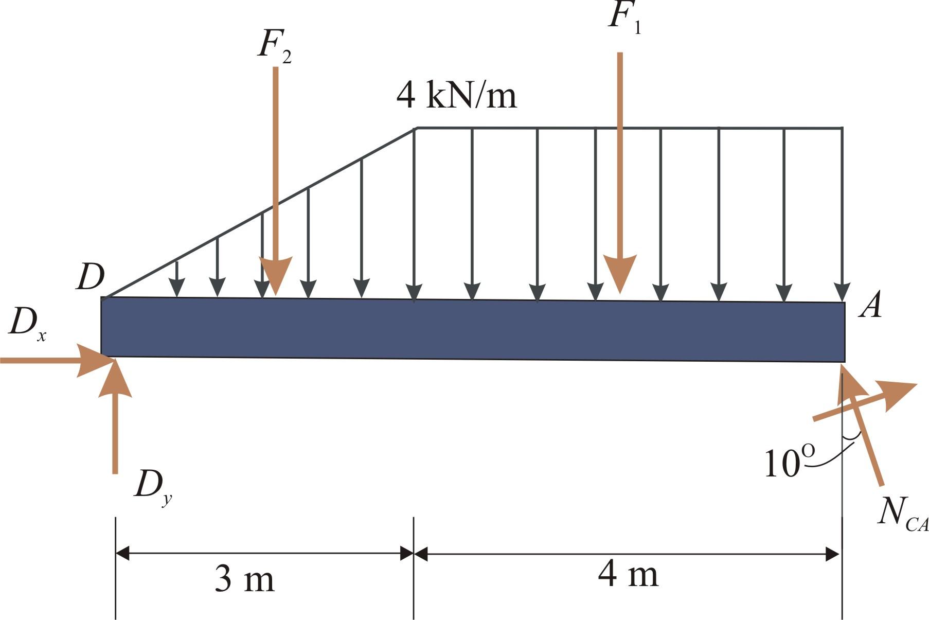 Engineering Mechanics 13th Edition Hibbler 859p Statics Free Body Diagram Draw The Of Beam