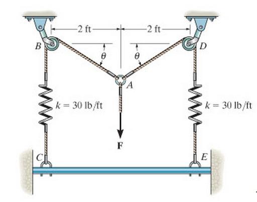 Ropes And Pulleys Mechanics : Engineering mechanics th edition hibbler p