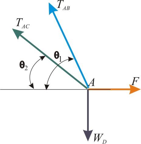 Engineering Mechanics Statics 13th Hibbler Chapter 3 Problem 41